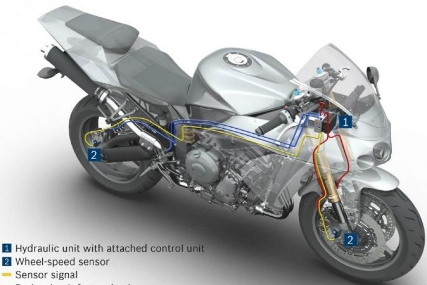 Žuti anđeo za BOSCH ABS sustav za motocikle